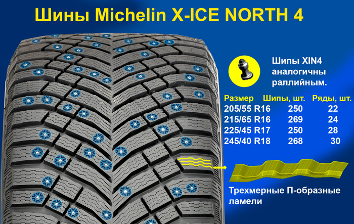 Ошиповка шин Michelin X-Ice North 4